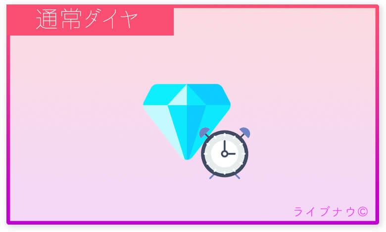 時間ダイヤ