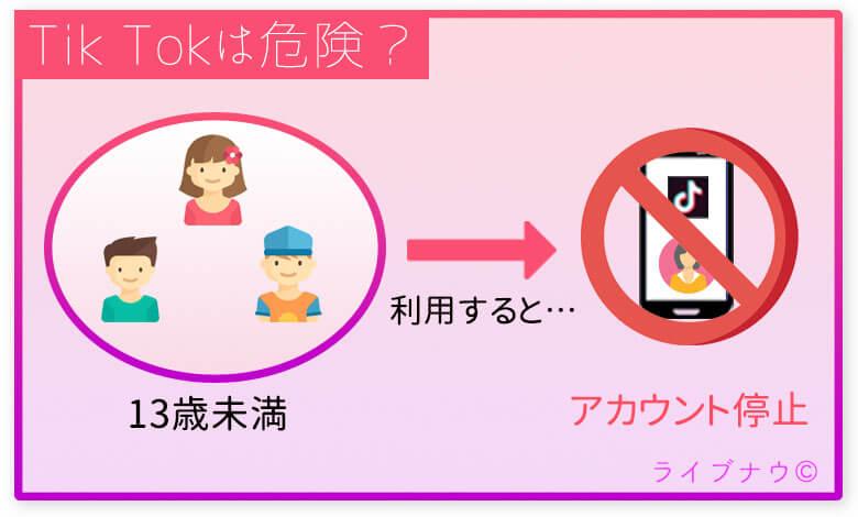 TikTokの利用者の年齢制限