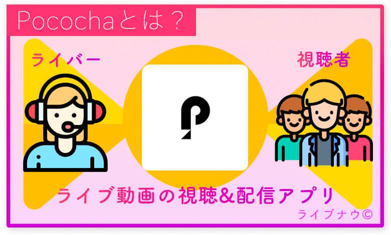 pcocha, ポコチャ, 稼ぐ, アプリ, 副業,ファン, 仲間