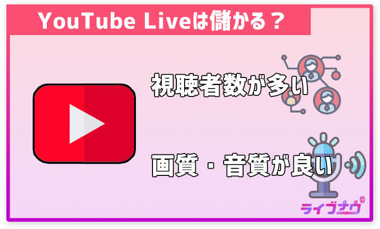 YouTubeLive 稼げる