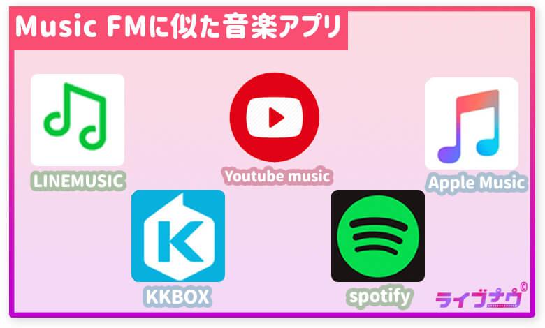 Music FM 代わり