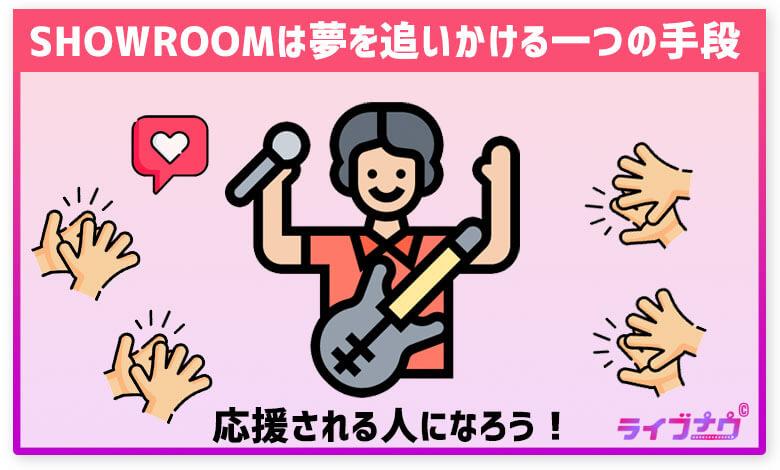 showroom 夢