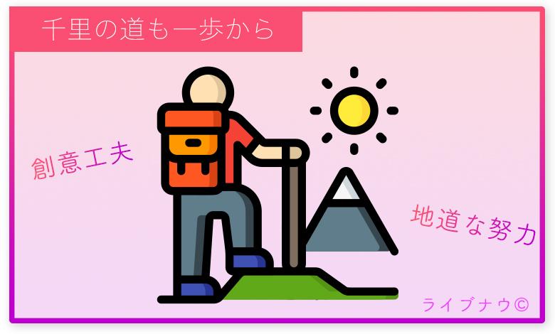 イチナナ 17 人気  工夫 覚悟