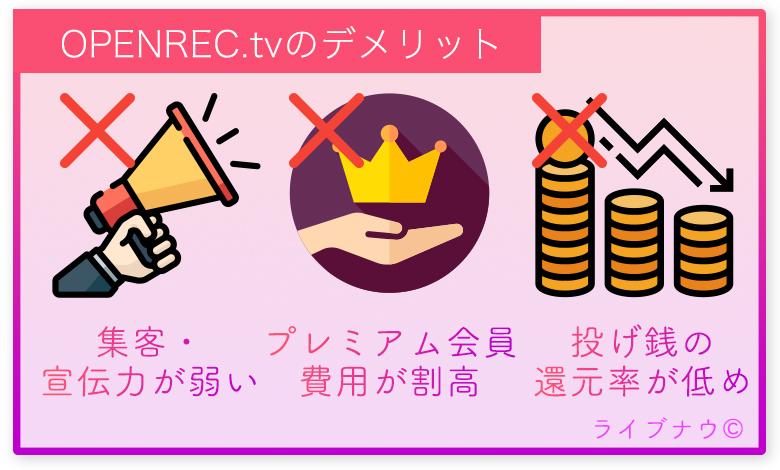 openrec ゲーム実況 配信 デメリット