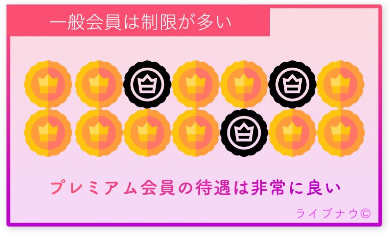 openrec ゲーム実況 配信 プレミアム会員