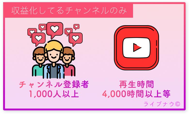 YouTube SuperChat 配信者 視聴者 投げ銭 コメント 稼ぐ 方法 収益化 チャンネル登録 再生時間 条件